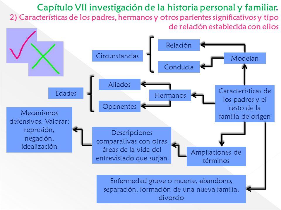 Capítulo VII investigación de la historia personal y familiar. 2) Características de los padres, hermanos y otros parientes significativos y tipo de r