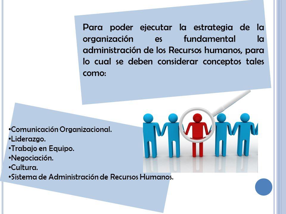 Para poder ejecutar la estrategia de la organización es fundamental la administración de los Recursos humanos, para lo cual se deben considerar conceptos tales como: Comunicación Organizacional.