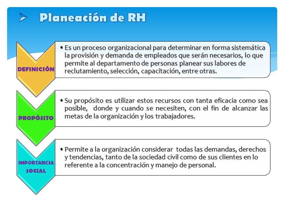 Desarrollar planes de acción para atender las necesidades previstas Determinación de objetivos.