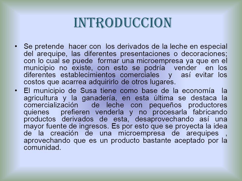 INTRODUCCION Se pretende hacer con los derivados de la leche en especial del arequipe, las diferentes presentaciones o decoraciones; con lo cual se pu
