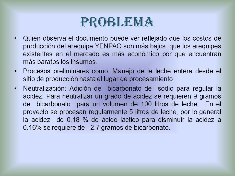 PROBLEMA Quien observa el documento puede ver reflejado que los costos de producción del arequipe YENPAO son más bajos que los arequipes existentes en