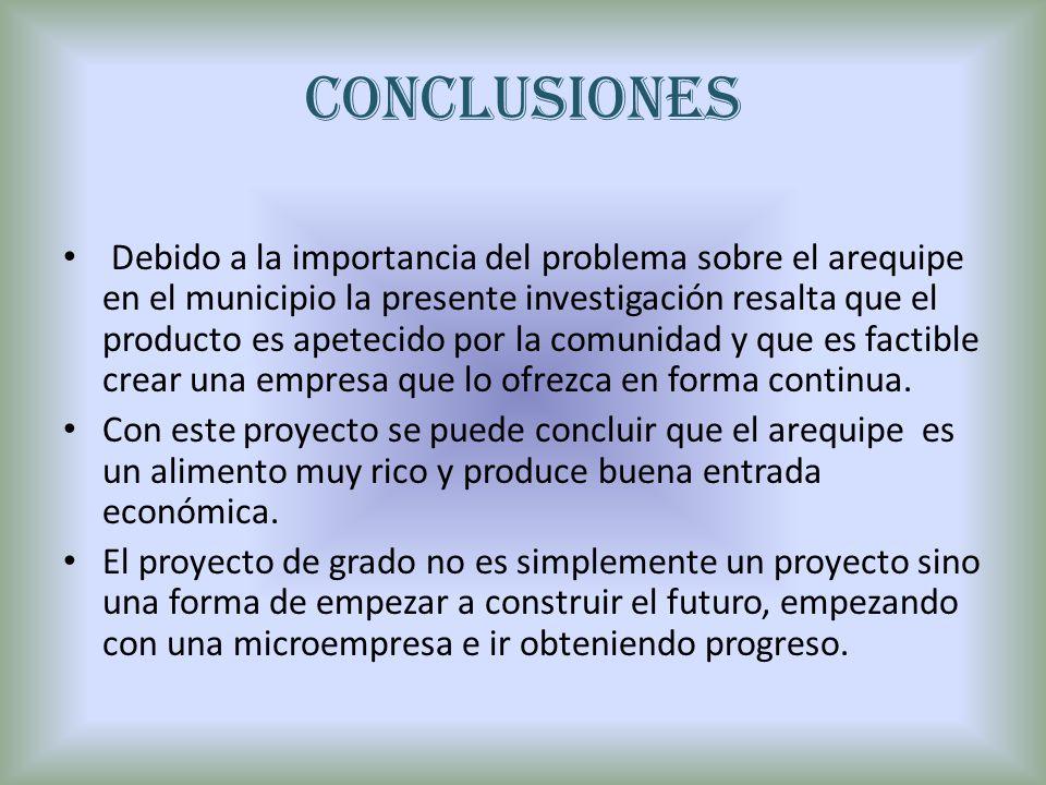 conclusiones Debido a la importancia del problema sobre el arequipe en el municipio la presente investigación resalta que el producto es apetecido por