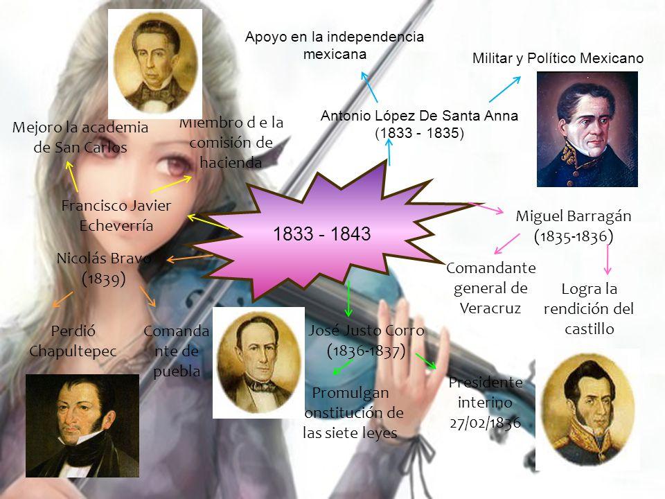 1833 - 1843 Antonio López De Santa Anna (1833 - 1835) Militar y Político Mexicano Apoyo en la independencia mexicana Miguel Barragán (1835-1836) Coman