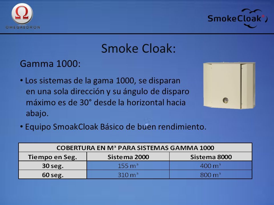 Smoke Cloak: Gamma 1000: Los sistemas de la gama 1000, se disparan en una sola dirección y su ángulo de disparo máximo es de 30° desde la horizontal h