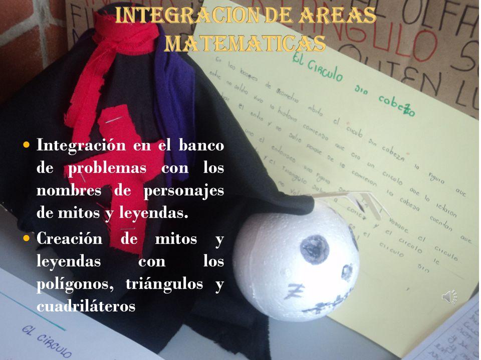 1. Desarrollar el lenguaje expositivo a través de la información y comunicación con las otras personas (pares, profesores, padres). 2. Desarrollar la