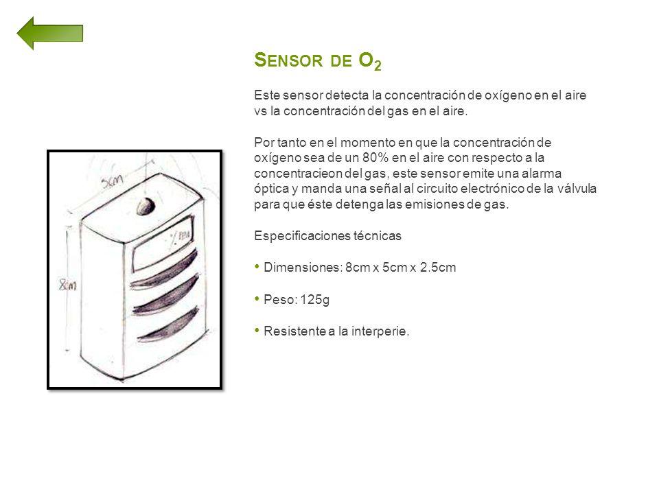 S ENSOR DE O 2 Este sensor detecta la concentración de oxígeno en el aire vs la concentración del gas en el aire. Por tanto en el momento en que la co