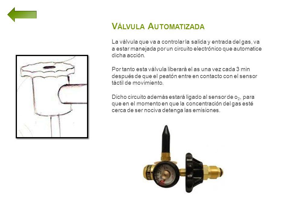 V ÁLVULA A UTOMATIZADA La válvula que va a controlar la salida y entrada del gas, va a estar manejada por un circuito electrónico que automatice dicha acción.