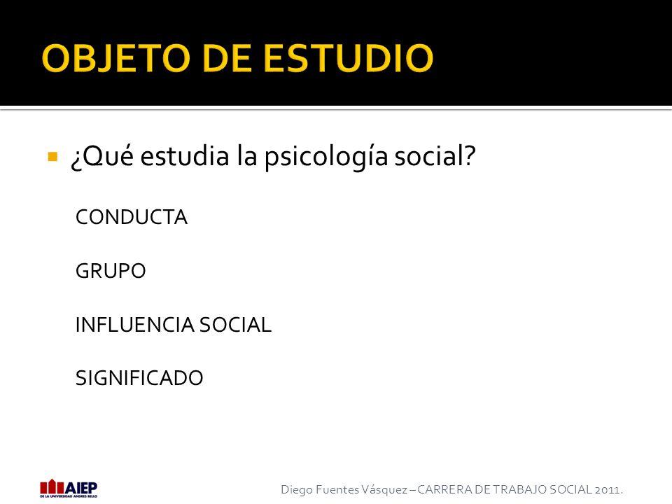 ¿Qué estudia la psicología social? Diego Fuentes Vásquez – CARRERA DE TRABAJO SOCIAL 2011. CONDUCTA GRUPO INFLUENCIA SOCIAL SIGNIFICADO
