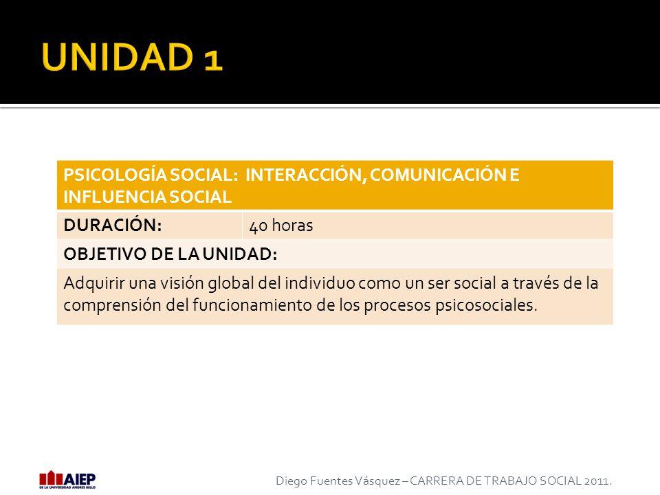 PSICOLOGÍA SOCIAL: INTERACCIÓN, COMUNICACIÓN E INFLUENCIA SOCIAL DURACIÓN:40 horas OBJETIVO DE LA UNIDAD: Adquirir una visión global del individuo com