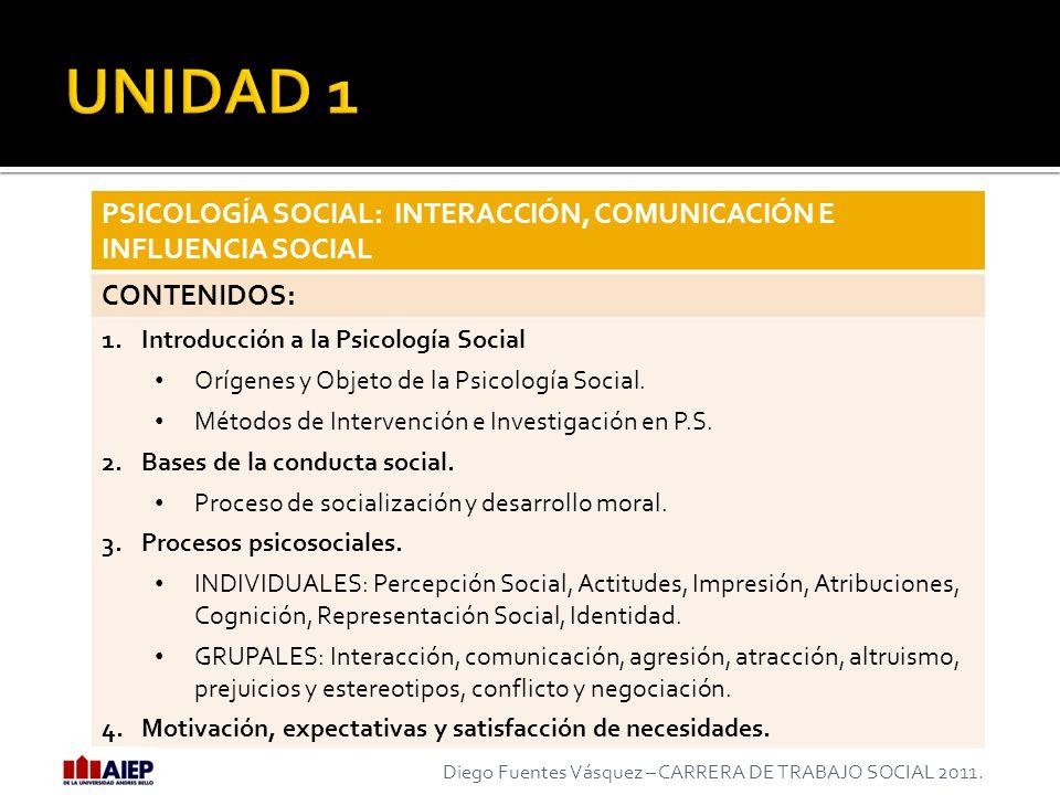 PSICOLOGÍA SOCIAL: INTERACCIÓN, COMUNICACIÓN E INFLUENCIA SOCIAL CONTENIDOS: 1.Introducción a la Psicología Social Orígenes y Objeto de la Psicología