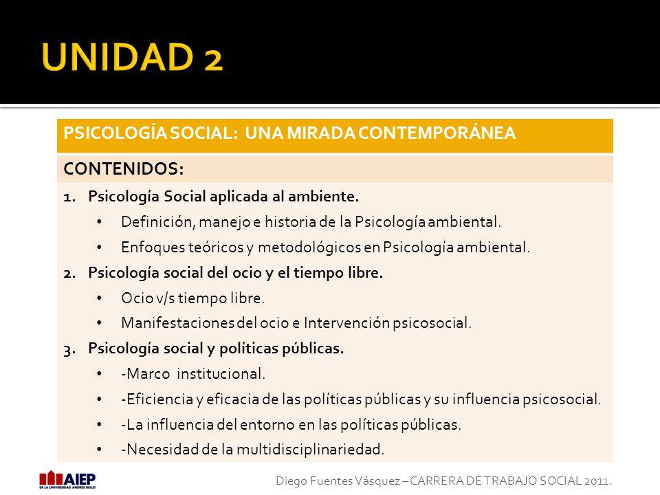 PSICOLOGÍA SOCIAL: UNA MIRADA CONTEMPORÁNEA CONTENIDOS: 1.Psicología Social aplicada al ambiente. Definición, manejo e historia de la Psicología ambie