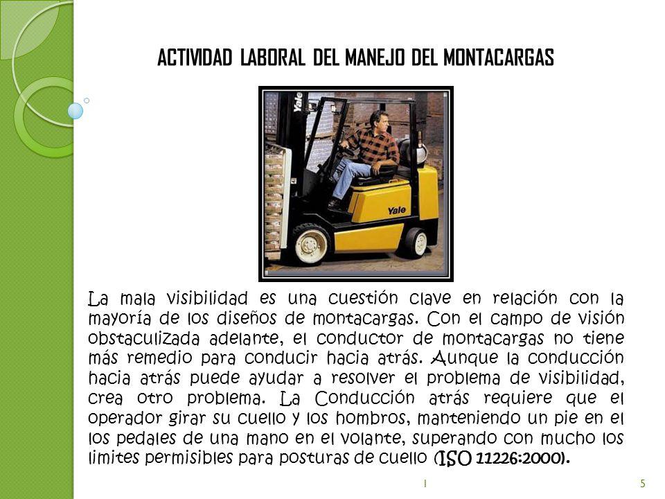 ACTIVIDAD LABORAL DEL MANEJO DEL MONTACARGAS La mala visibilidad es una cuestión clave en relación con la mayoría de los diseños de montacargas. Con e