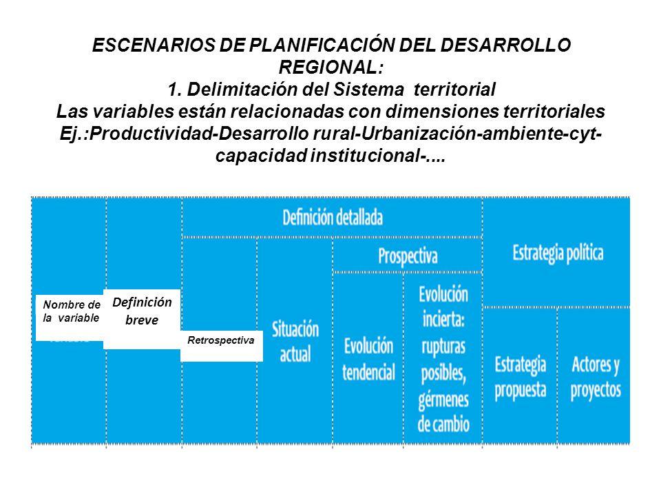 ESCENARIOS DE PLANIFICACIÓN DEL DESARROLLO REGIONAL: 1. Delimitación del Sistema territorial Las variables están relacionadas con dimensiones territor