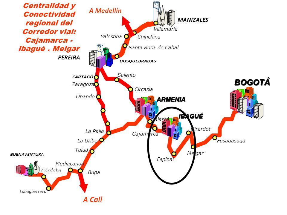 Centralidad y Conectividad regional del Corredor vial: Cajamarca - Ibagué. Melgar BUENAVENTURA ARMENIA BOGOTÁ IBAGUÉ Córdoba Loboguerrero Mediacanoa B