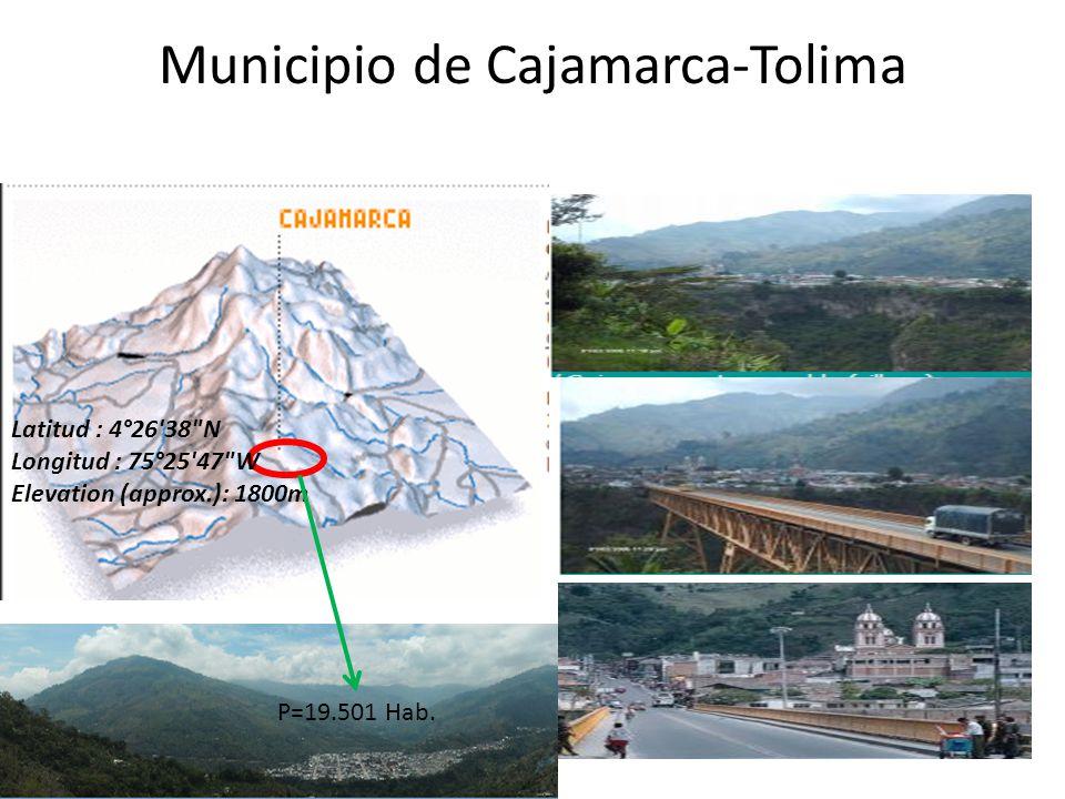 Municipio de Cajamarca-Tolima Latitud : 4°26 38 N Longitud : 75°25 47 W Elevation (approx.): 1800m P=19.501 Hab.