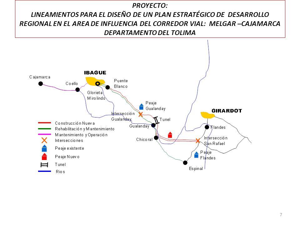 7 PROYECTO: LINEAMIENTOS PARA EL DISEÑO DE UN PLAN ESTRATÉGICO DE DESARROLLO REGIONAL EN EL AREA DE INFLUENCIA DEL CORREDOR VIAL: MELGAR –CAJAMARCA DEPARTAMENTO DEL TOLIMA