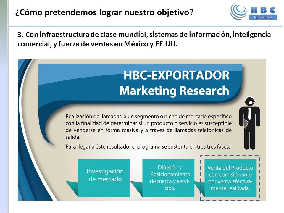 3. Con infraestructura de clase mundial, sistemas de información, inteligencia comercial, y fuerza de ventas en México y EE.UU. ¿Cómo pretendemos logr