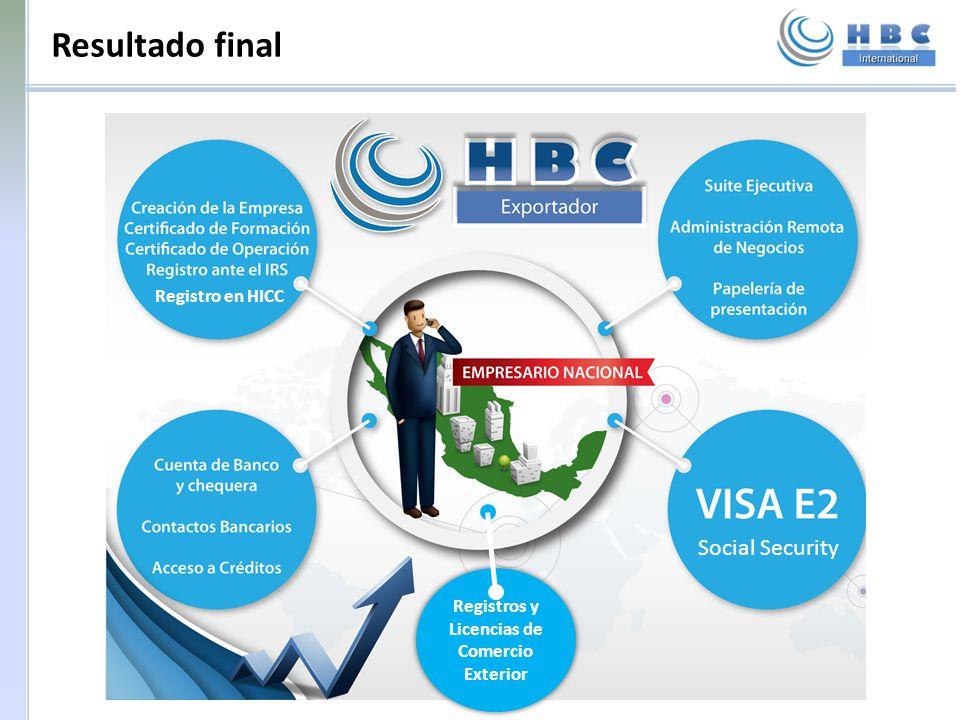 Resultado final Registros y Licencias de Comercio Exterior Registro en HICC Social Security