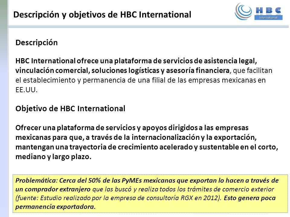 Descripción y objetivos de HBC International Descripción HBC International ofrece una plataforma de servicios de asistencia legal, vinculación comerci