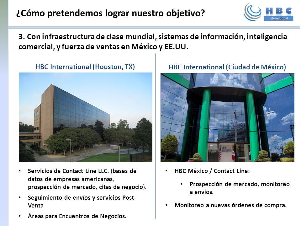 3. Con infraestructura de clase mundial, sistemas de información, inteligencia comercial, y fuerza de ventas en México y EE.UU. HBC International (Hou