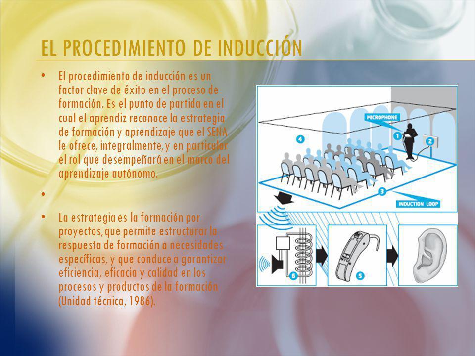 EL PROCEDIMIENTO DE INDUCCIÓN El procedimiento de inducción es un factor clave de éxito en el proceso de formación.