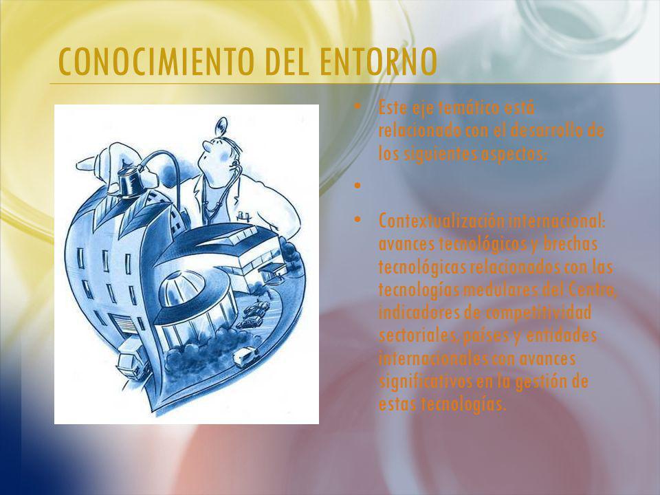CONOCIMIENTO DEL ENTORNO Este eje temático está relacionado con el desarrollo de los siguientes aspectos: Contextualización internacional: avances tecnológicos y brechas tecnológicas relacionados con las tecnologías medulares del Centro, indicadores de competitividad sectoriales, países y entidades internacionales con avances significativos en la gestión de estas tecnologías.
