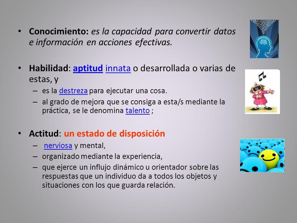 Conocimiento: es la capacidad para convertir datos e información en acciones efectivas.