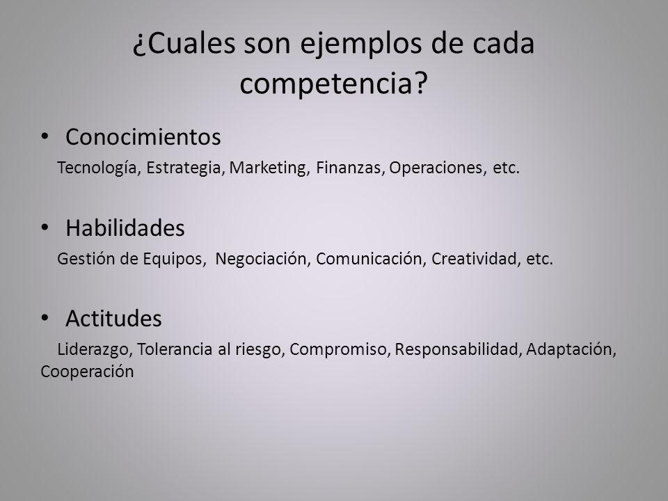 ¿Cuales son ejemplos de cada competencia.