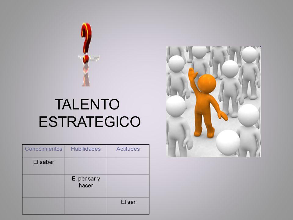 TALENTO ESTRATEGICO