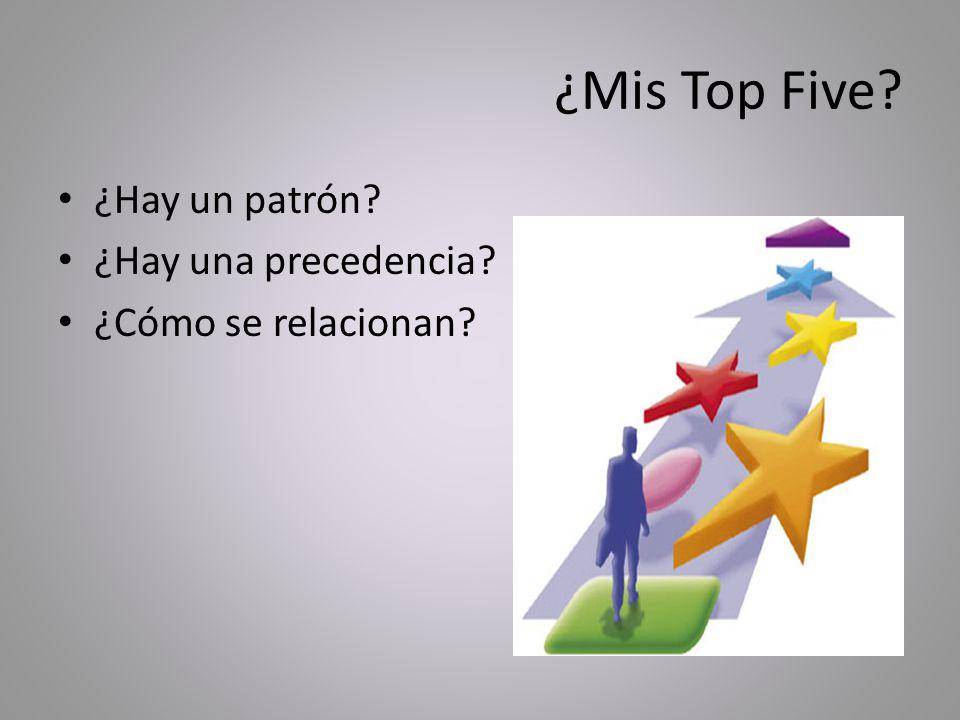 ¿Mis Top Five? ¿Hay un patrón? ¿Hay una precedencia? ¿Cómo se relacionan?