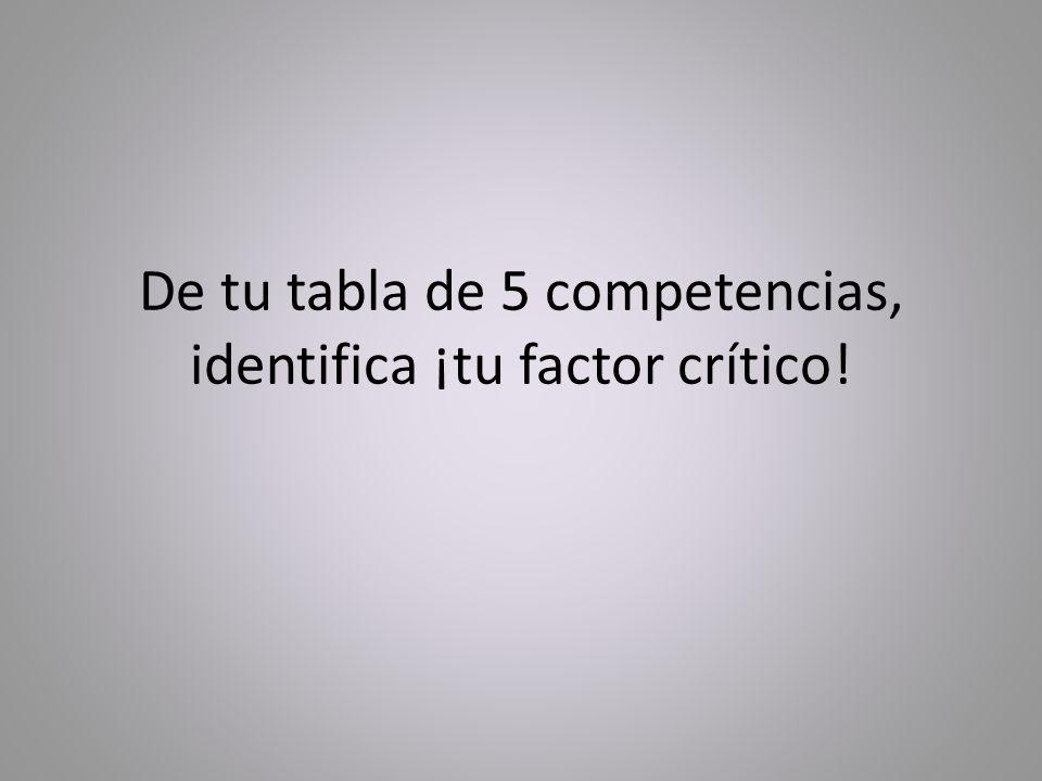 De tu tabla de 5 competencias, identifica ¡tu factor crítico!