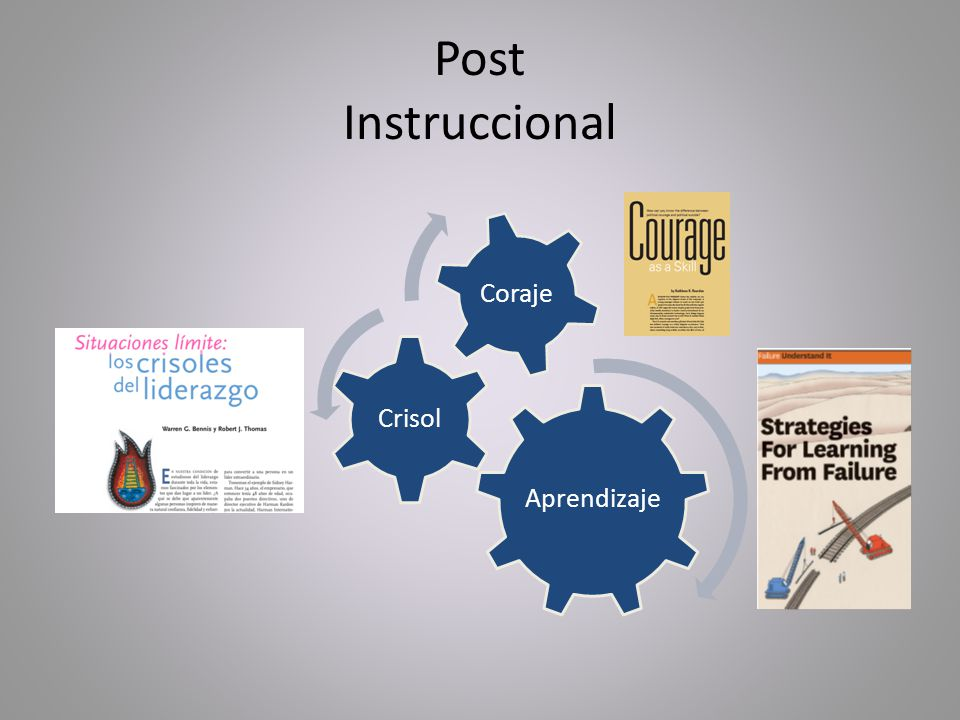 Post Instruccional Aprendizaje Crisol Coraje