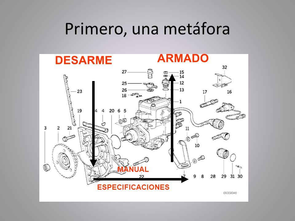 Primero, una metáfora DESARME ARMADO MANUAL ESPECIFICACIONES
