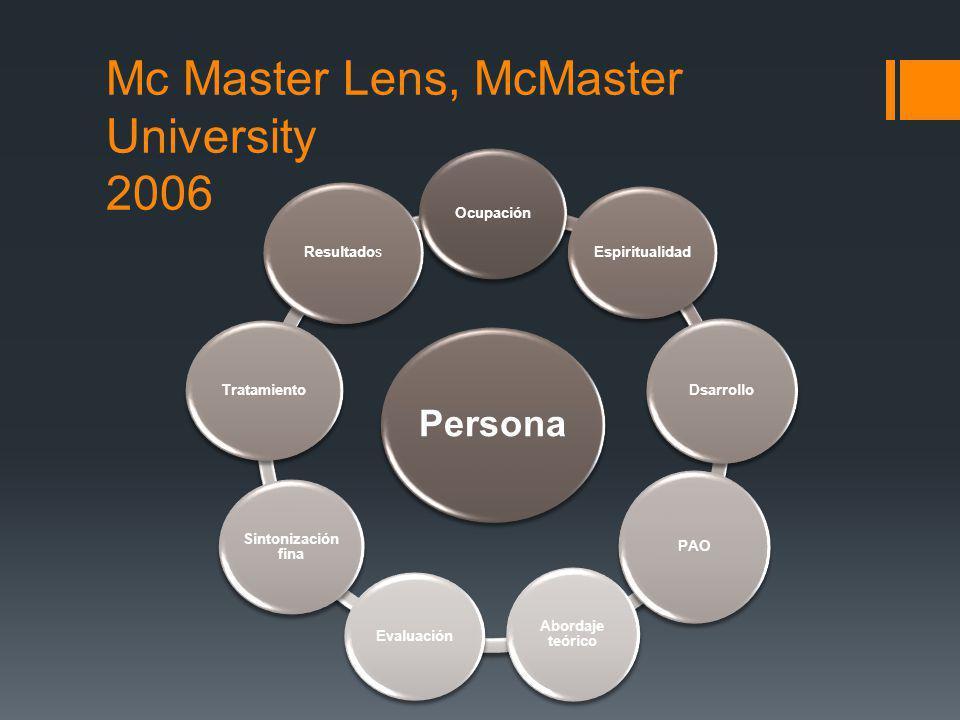 Mc Master Lens, McMaster University 2006 Persona Ocupación Espiritualidad Dsarrollo PAO Abordaje teórico Evaluación Sintonización fina Tratamiento Res