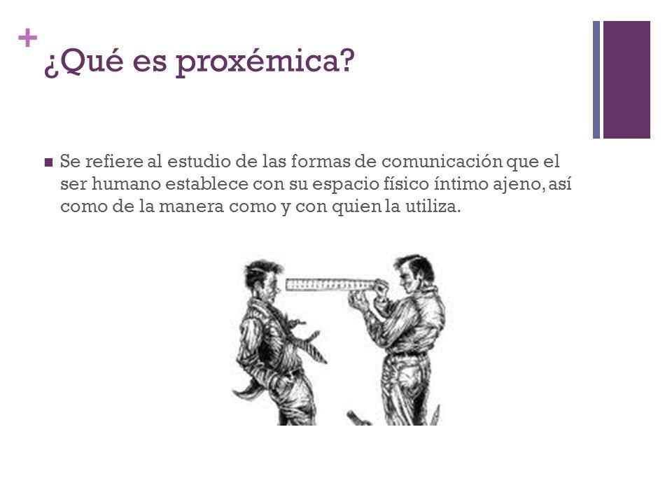 + ¿Qué es proxémica? Se refiere al estudio de las formas de comunicación que el ser humano establece con su espacio físico íntimo ajeno, así como de l