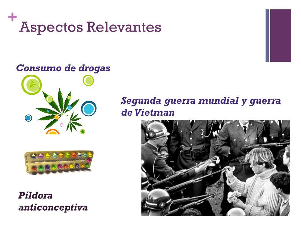 + Aspectos Relevantes Píldora anticonceptiva Consumo de drogas Segunda guerra mundial y guerra de Vietman