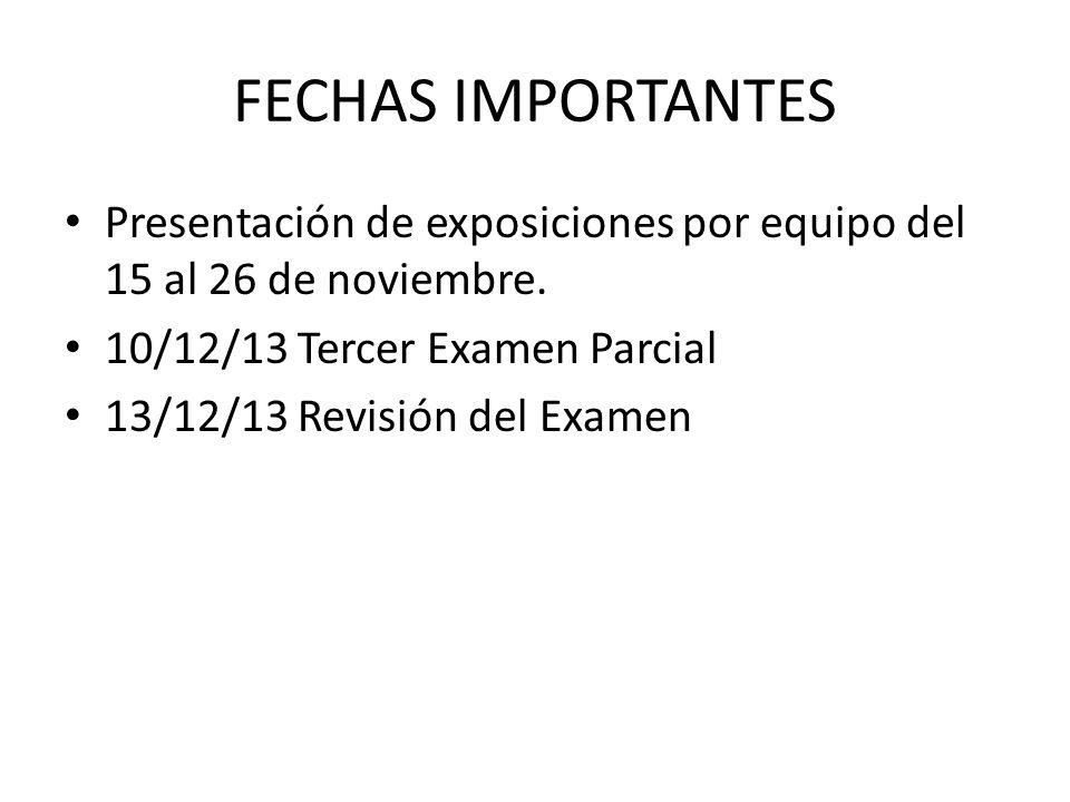 FECHAS IMPORTANTES Presentación de exposiciones por equipo del 15 al 26 de noviembre.