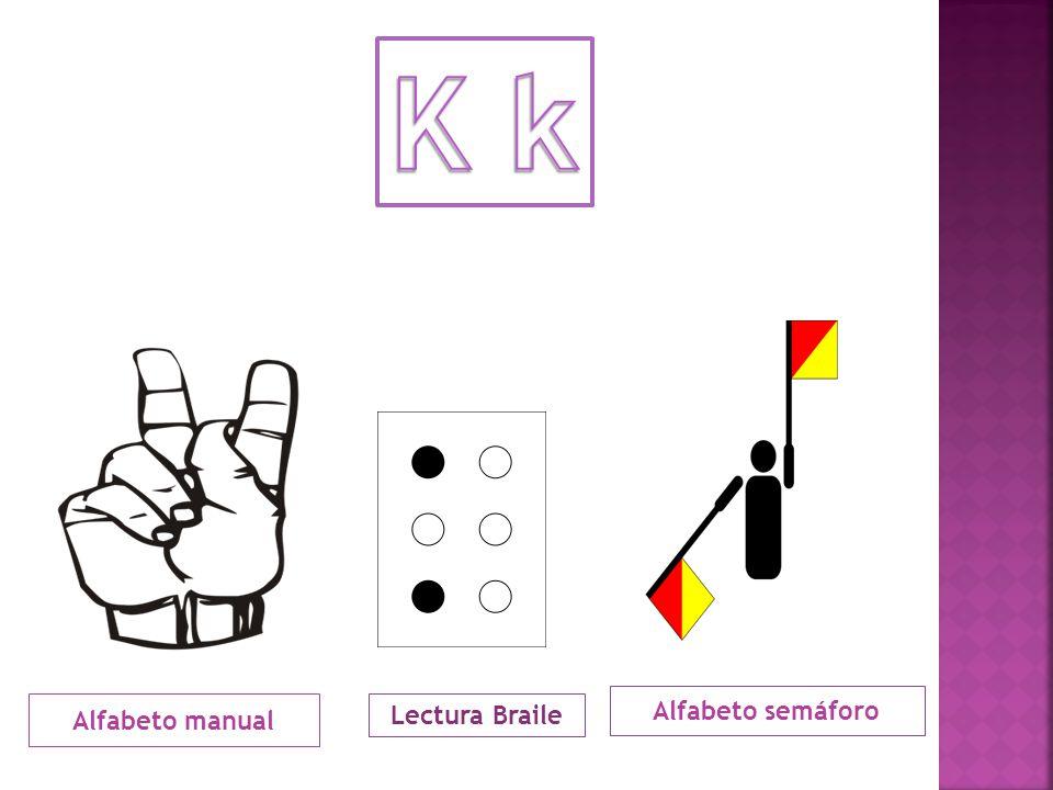 Alfabeto manual Alfabeto semáforo Lectura Braile