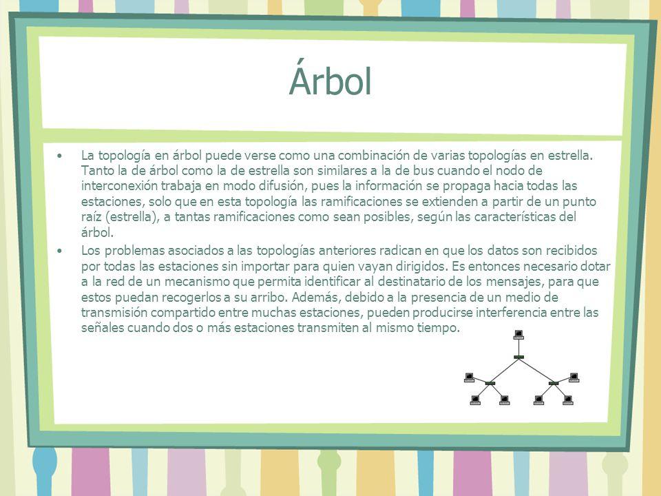 Árbol La topología en árbol puede verse como una combinación de varias topologías en estrella. Tanto la de árbol como la de estrella son similares a l