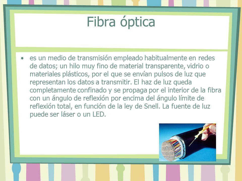 Fibra óptica es un medio de transmisión empleado habitualmente en redes de datos; un hilo muy fino de material transparente, vidrio o materiales plásticos, por el que se envían pulsos de luz que representan los datos a transmitir.
