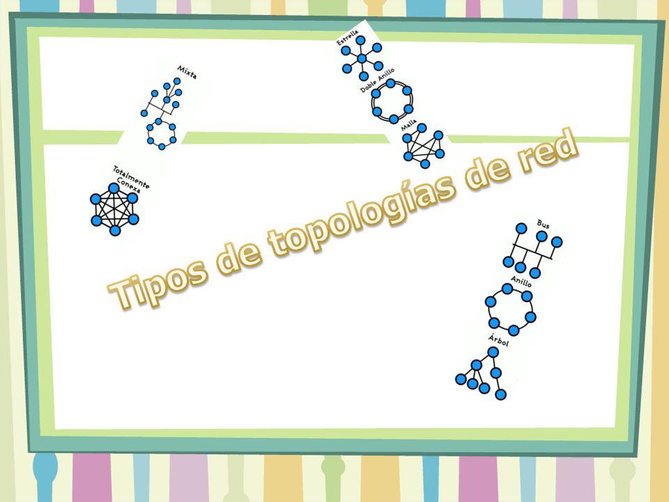 Mixta Las topologías mixtas son aquellas en las que se aplica una mezcla entre alguna de las otras topologías : bus, estrella o anillo.