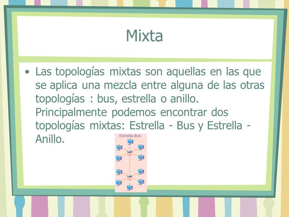 Mixta Las topologías mixtas son aquellas en las que se aplica una mezcla entre alguna de las otras topologías : bus, estrella o anillo. Principalmente