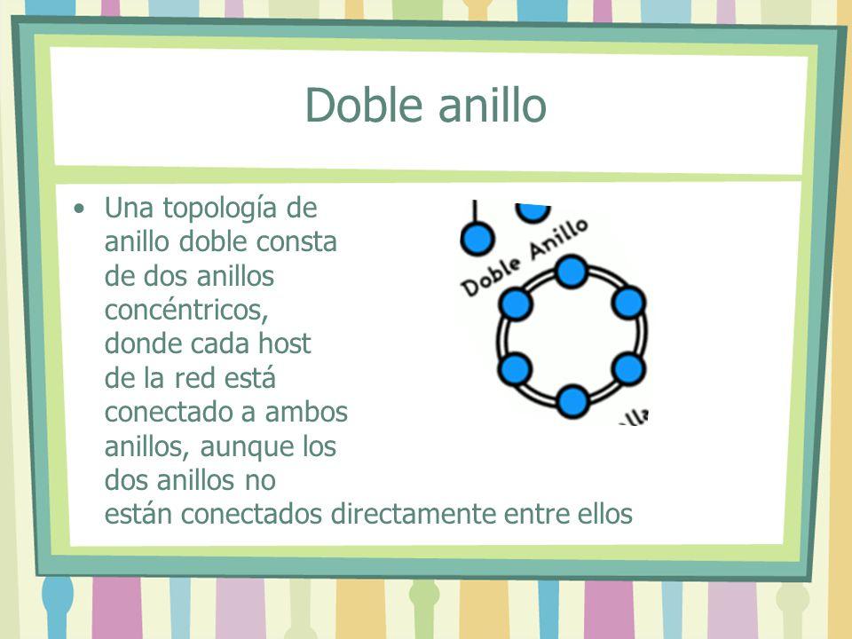 Doble anillo Una topología de anillo doble consta de dos anillos concéntricos, donde cada host de la red está conectado a ambos anillos, aunque los dos anillos no están conectados directamente entre ellos