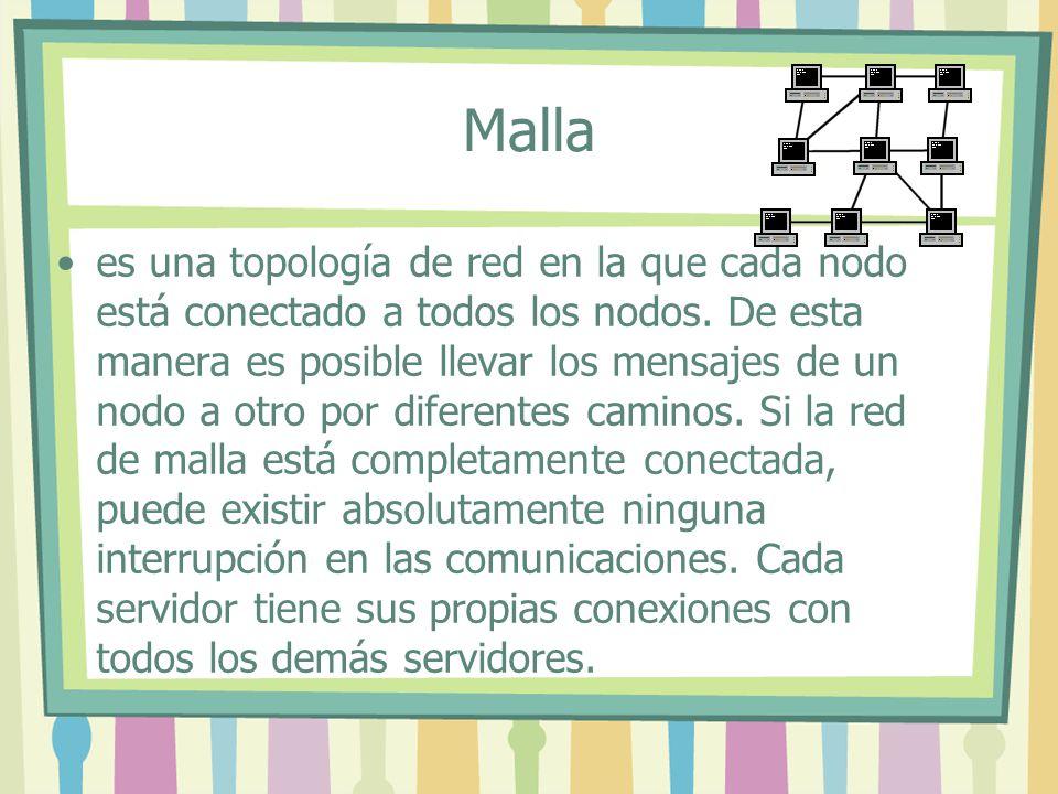 Malla es una topología de red en la que cada nodo está conectado a todos los nodos. De esta manera es posible llevar los mensajes de un nodo a otro po