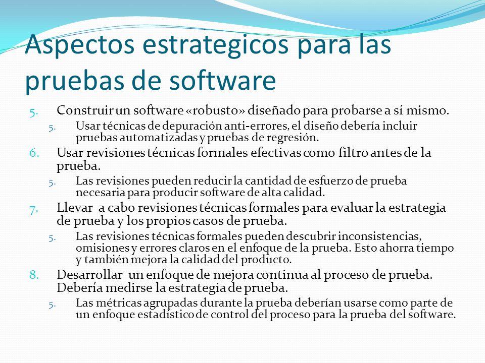 Aspectos estrategicos para las pruebas de software 5. Construir un software «robusto» diseñado para probarse a sí mismo. 5. Usar técnicas de depuració