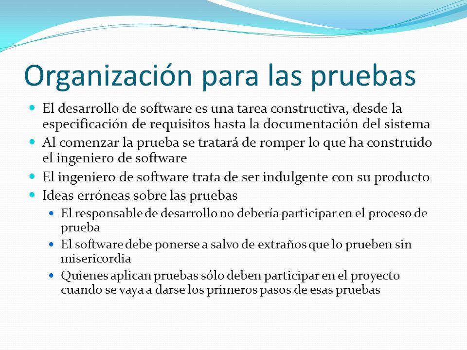 Organización para las pruebas El desarrollo de software es una tarea constructiva, desde la especificación de requisitos hasta la documentación del si