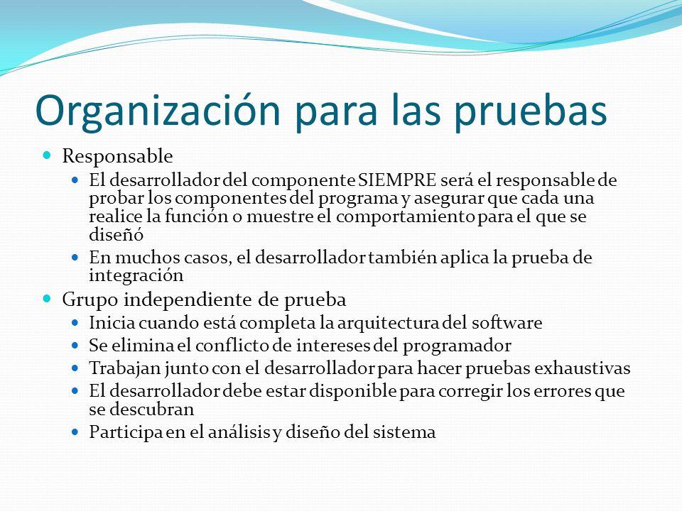 Organización para las pruebas Responsable El desarrollador del componente SIEMPRE será el responsable de probar los componentes del programa y asegura