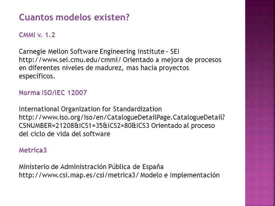 Institutos que regulan la calidad Normas ISO Algunos estándares son los siguientes: ISO 16ISO 16:1975 Frecuencia de afinación estandar: 440 Hz ISO 216ISO 216 Medidas de papel: p.e.
