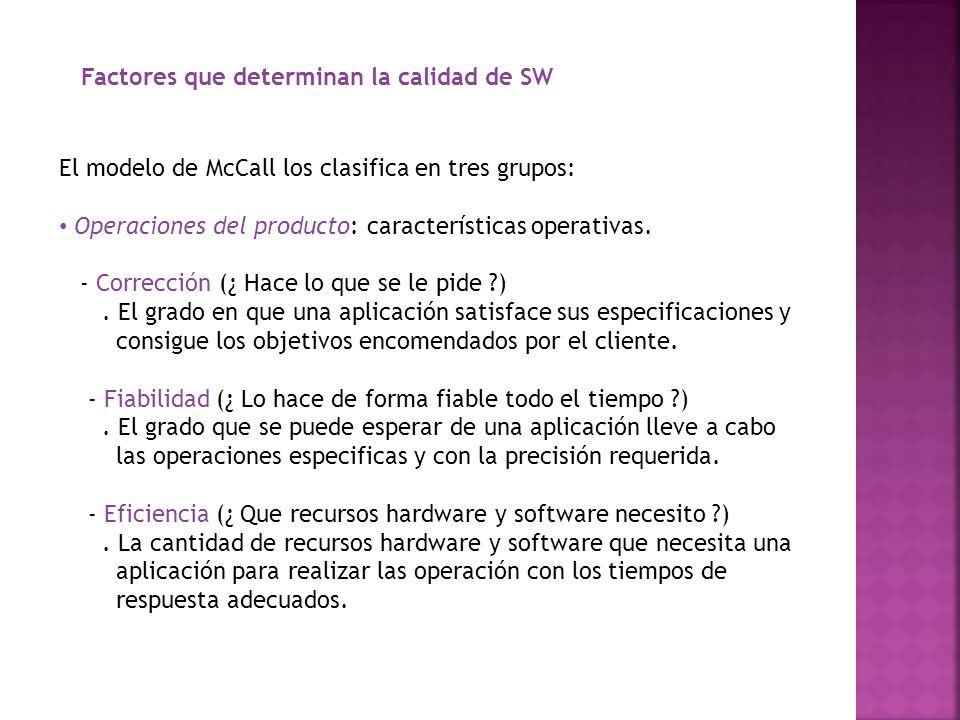Operaciones del producto: características operativas.