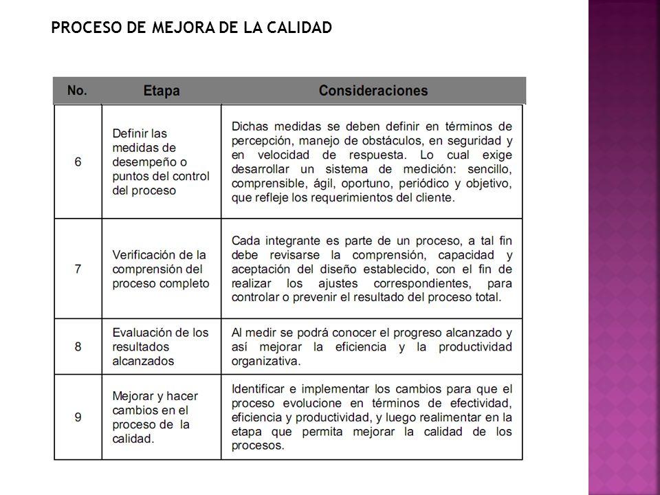 Modelos de Calidad Que es un modelo de calidad de software.